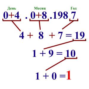 Сокращение чисел даты рождения к однозначному числу