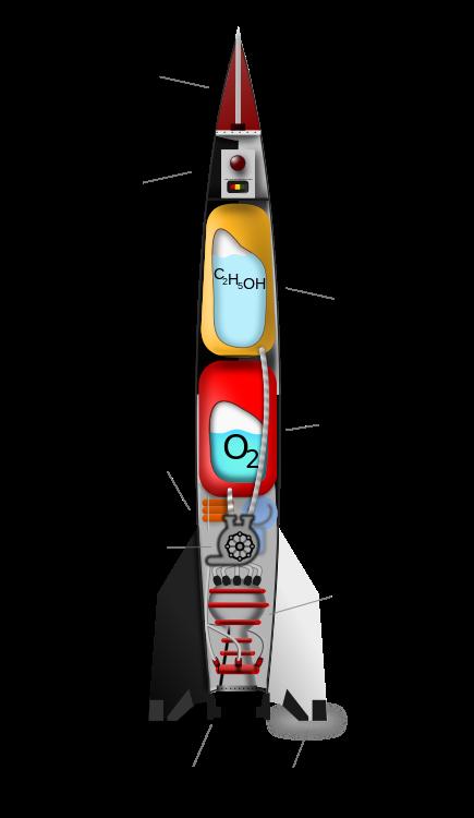 Устройство крылатой ракета ФАУ-2
